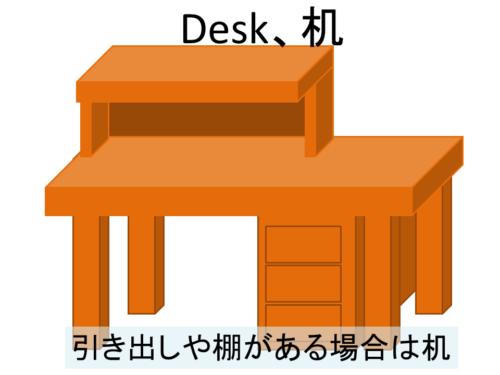 テーブルとデスクの違いは? 2