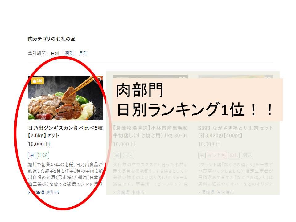 日乃出のジンギスカン食べ比べ5種 レビューと旭川の人気精肉店紹介 1