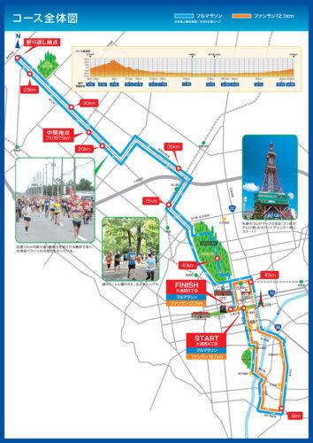 北海道マラソンの完走率・気温・制限時間と関門一覧 3