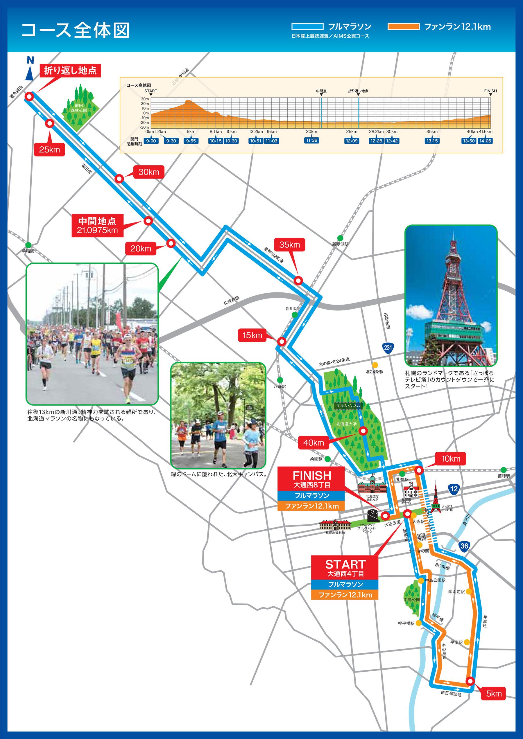 北海道マラソンコース全体図